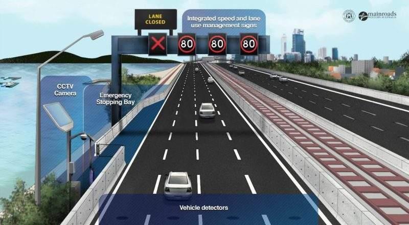 Perth Smart Freeway